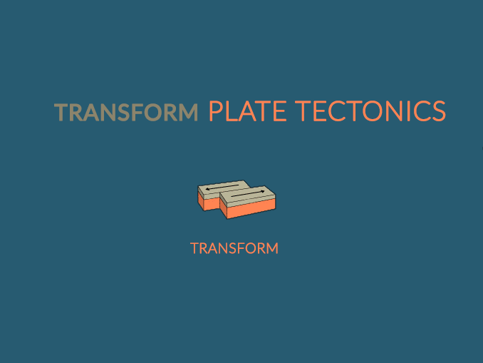 Transform Plate Boundaries Tectonics Type