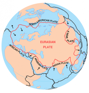 Eurasian Plate Tectonic Boundary