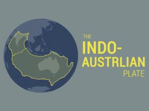 Indo-Australian Plate: Tectonic Boundaries and Movement