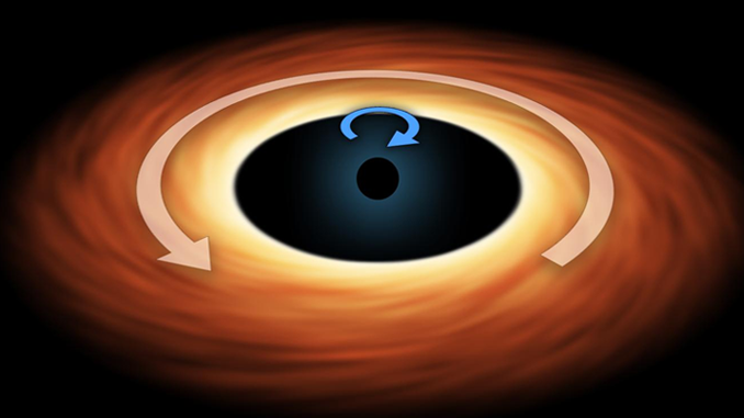 SUPERMASSIVE BLACK HOLES: The Center of Galaxies [Infographic]
