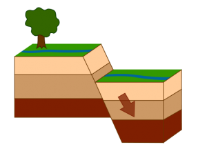 earthquake fault types normal