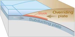 tsunami subducting plate
