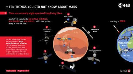 ESA Mars Exploration