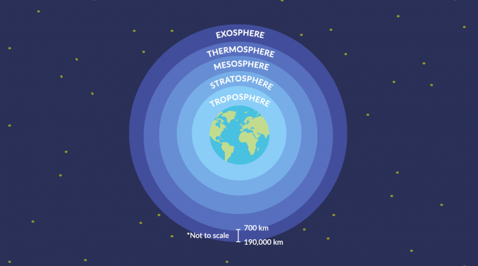Exosphere-Feature-678x378.png
