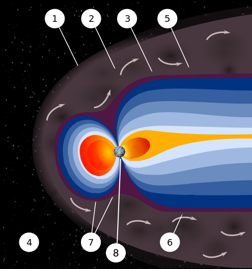 Magnetosphere Parts