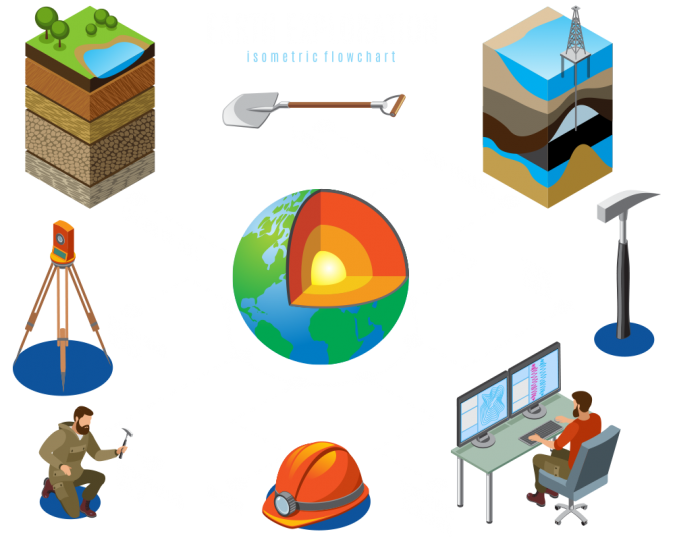 Earth Exploration